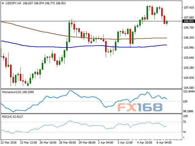 欧元、英镑、日元最新一周走势预测