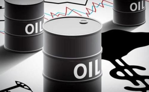 中美贸易战恐慌降温 油价反弹仍需小心谨慎