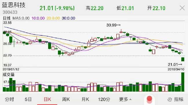 """苹果股票 苹果打喷嚏中国女首富就""""重感冒"""" 60亿4小时就没了"""