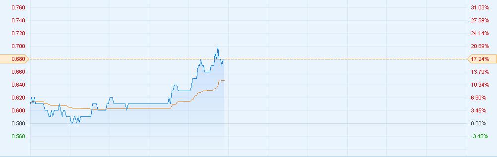 大市分析:港股缩量状态未改