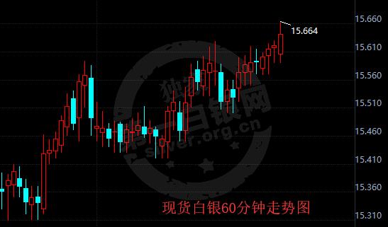 """欧美贸易关系峰回路转 美元刷两周新低银价""""破冰"""""""