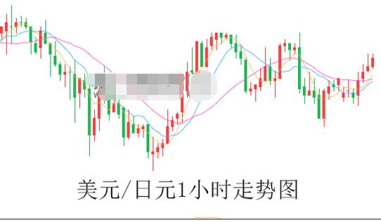 日银决议备受关注 美元/日元有望大涨400点