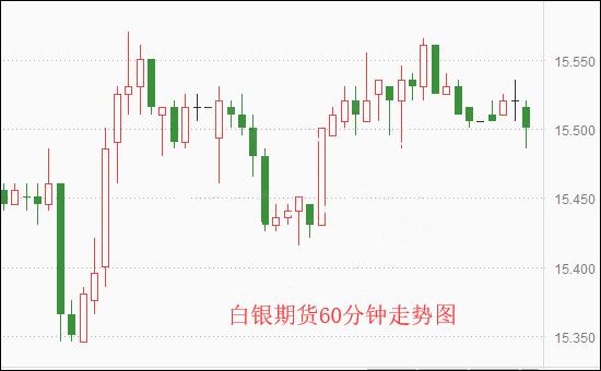 """日银打响央行利率决议""""第一枪"""" 金银还迎来一大考验"""