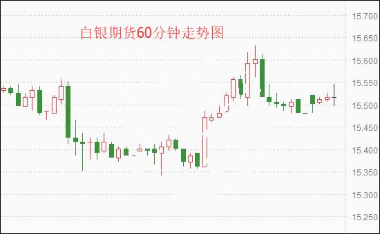 白银投资者请小心 若这一谈判谈崩美元或再度走强