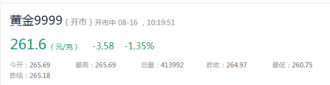 8.16黄金9999价格今天多少钱一克