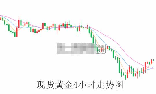 中美首脑在11月会面 美元将连跌7% 黄金绝处逢生