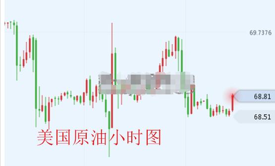 中美贸易风波 原油价格再度承压