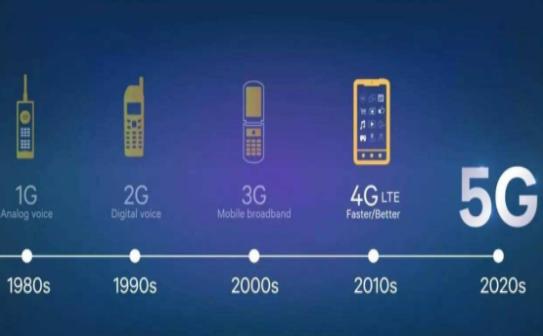 5G真的来了 2020年达到5G商用