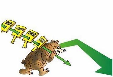 黄金七年大熊市即将迎来七年的尾声