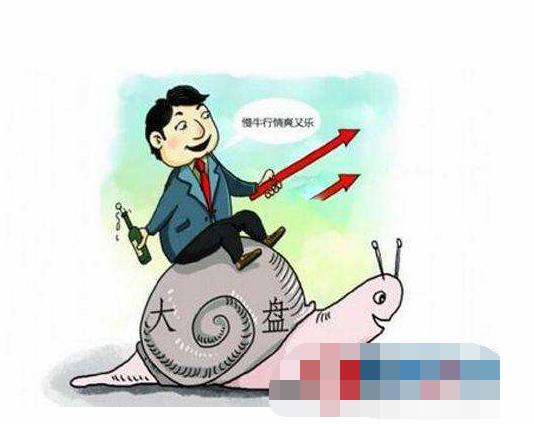 市场做多越来越有气氛?机构怎么看待股市后市行情?