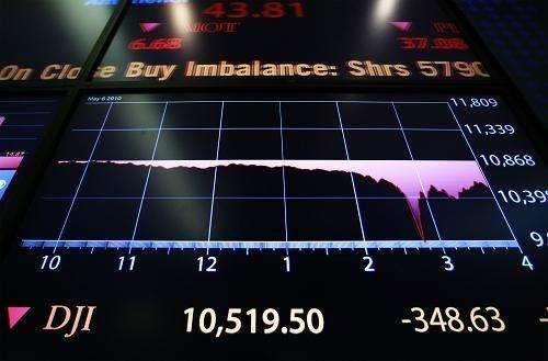 最新:美股将继续维持震荡走势-01