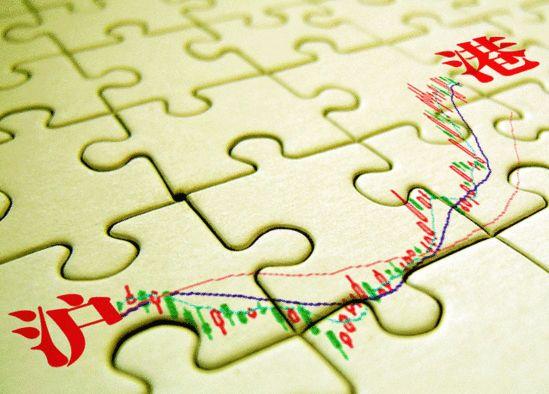 要闻:港股市场或将调整,这4大板块值得关注-02