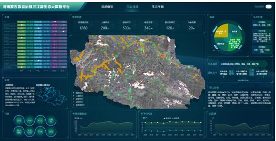 蒙草生态助力中华水塔三江源进入大数据管理生态资源新时代